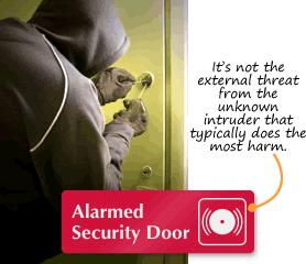 Alarmed Door Security Signs