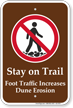 Foot Traffic Increases Dune Erosion Campground Sign