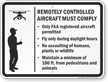 Remotely Controlled Aircraft Must Comply FAA Drone Sign